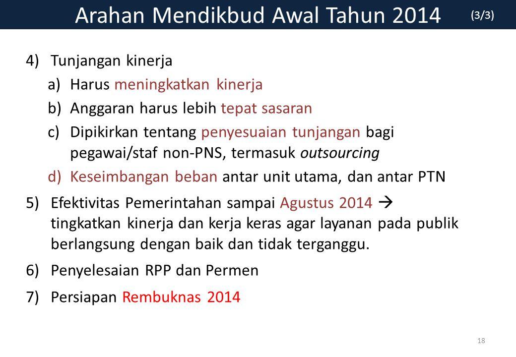 Arahan Mendikbud Awal Tahun 2014