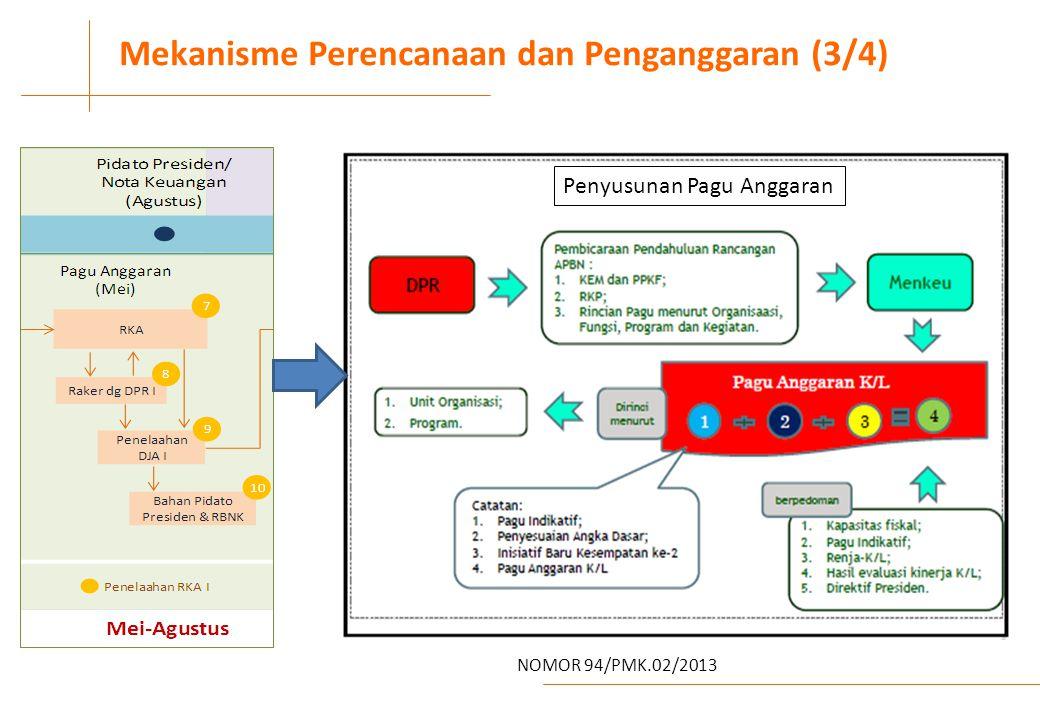 IV Mekanisme Perencanaan dan Penganggaran (3/4)