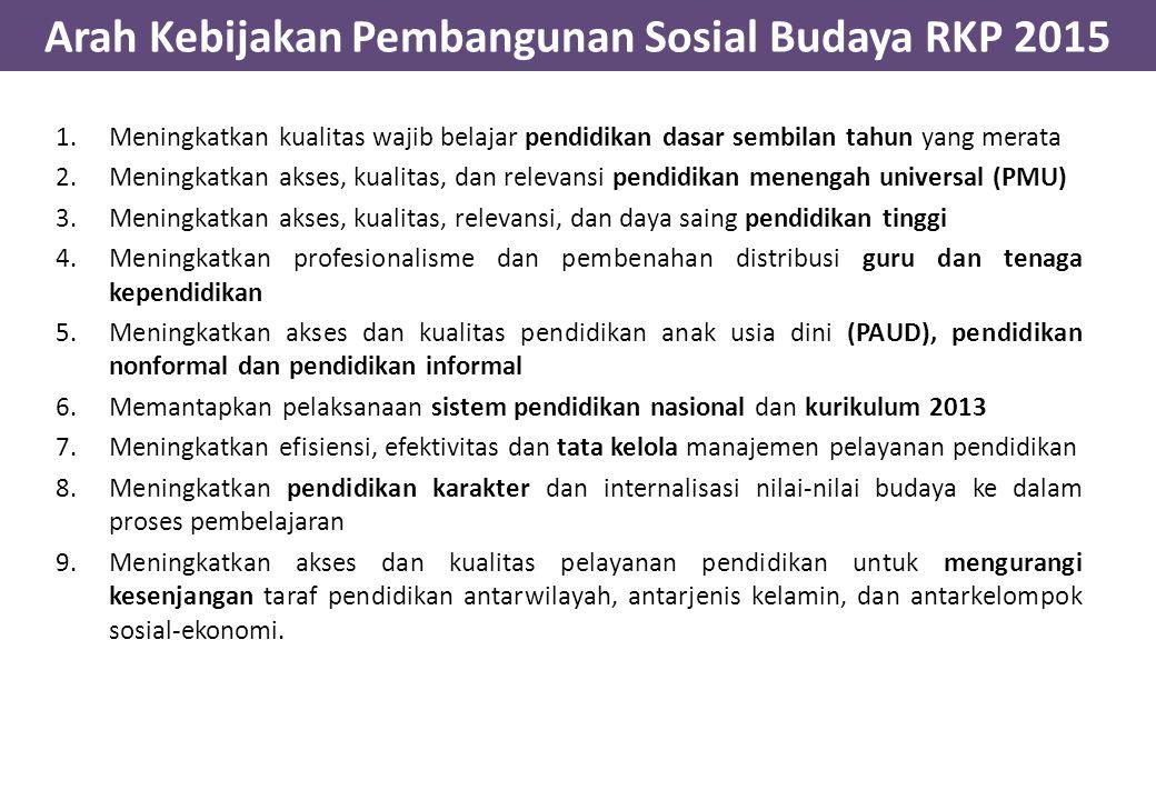 Arah Kebijakan Pembangunan Sosial Budaya RKP 2015
