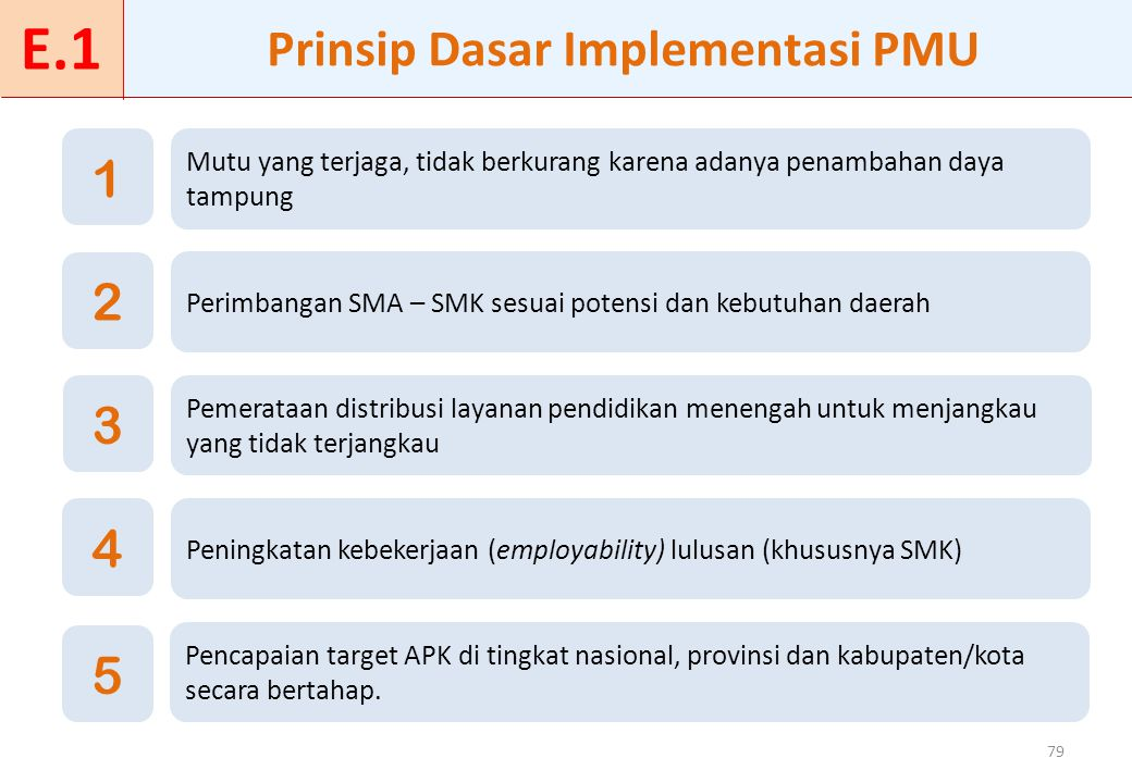 Prinsip Dasar Implementasi PMU
