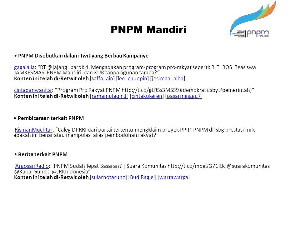PNPM Mandiri • PNPM Disebutkan dalam Twit yang Berbau Kampanye