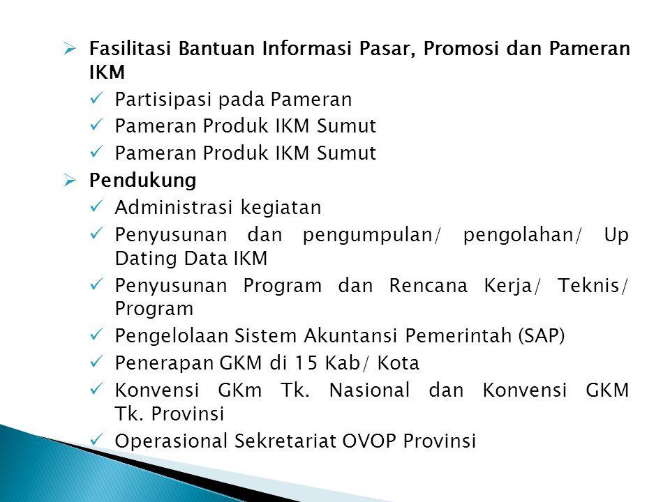 Fasilitasi Bantuan Informasi Pasar, Promosi dan Pameran IKM