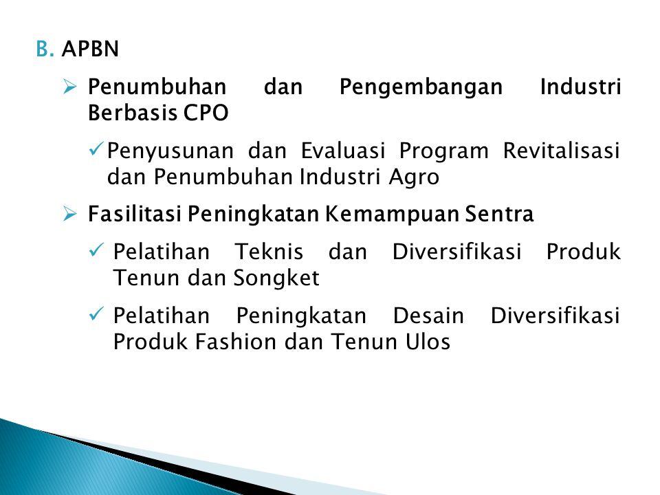 APBN Penumbuhan dan Pengembangan Industri Berbasis CPO. Penyusunan dan Evaluasi Program Revitalisasi dan Penumbuhan Industri Agro.