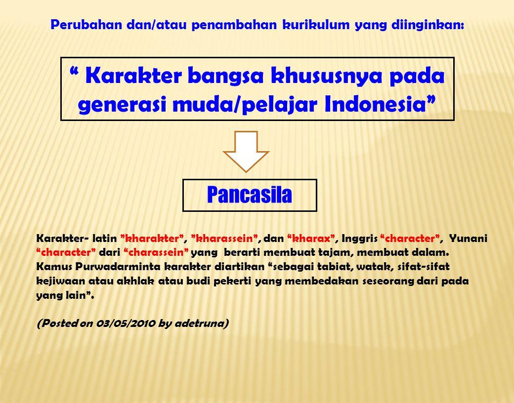 Karakter bangsa khususnya pada generasi muda/pelajar Indonesia