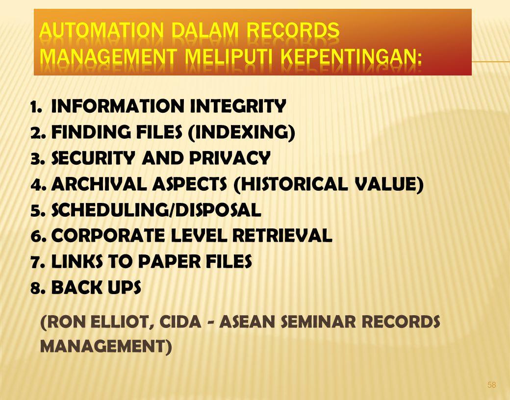AUTOMATION DALAM RECORDS MANAGEMENT MELIPUTI KEPENTINGAN: