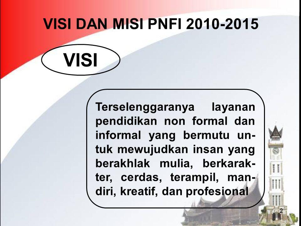 VISI VISI DAN MISI PNFI 2010-2015
