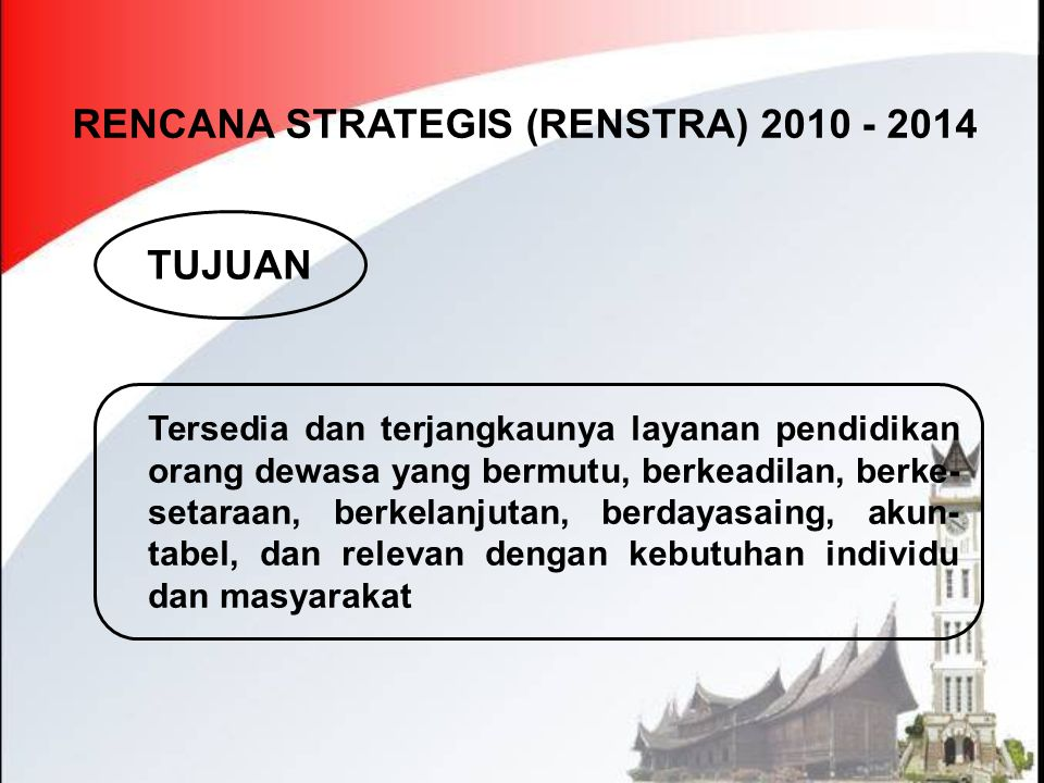 RENCANA STRATEGIS (RENSTRA) 2010 - 2014