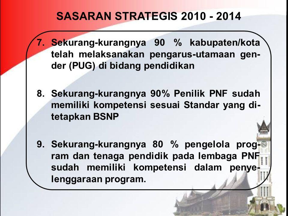 SASARAN STRATEGIS 2010 - 2014 Sekurang-kurangnya 90 % kabupaten/kota telah melaksanakan pengarus-utamaan gen- der (PUG) di bidang pendidikan.