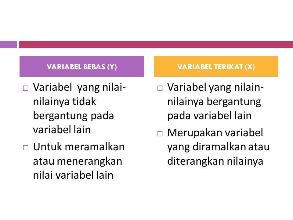 Variabel yang nilai- nilainya tidak bergantung pada variabel lain