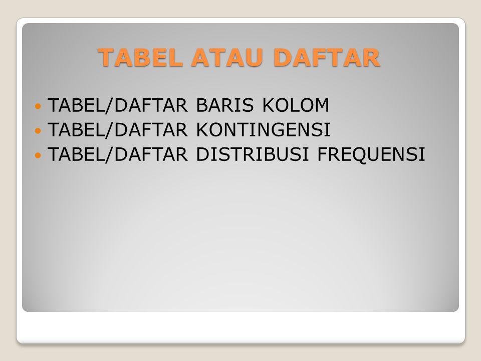 TABEL ATAU DAFTAR TABEL/DAFTAR BARIS KOLOM TABEL/DAFTAR KONTINGENSI