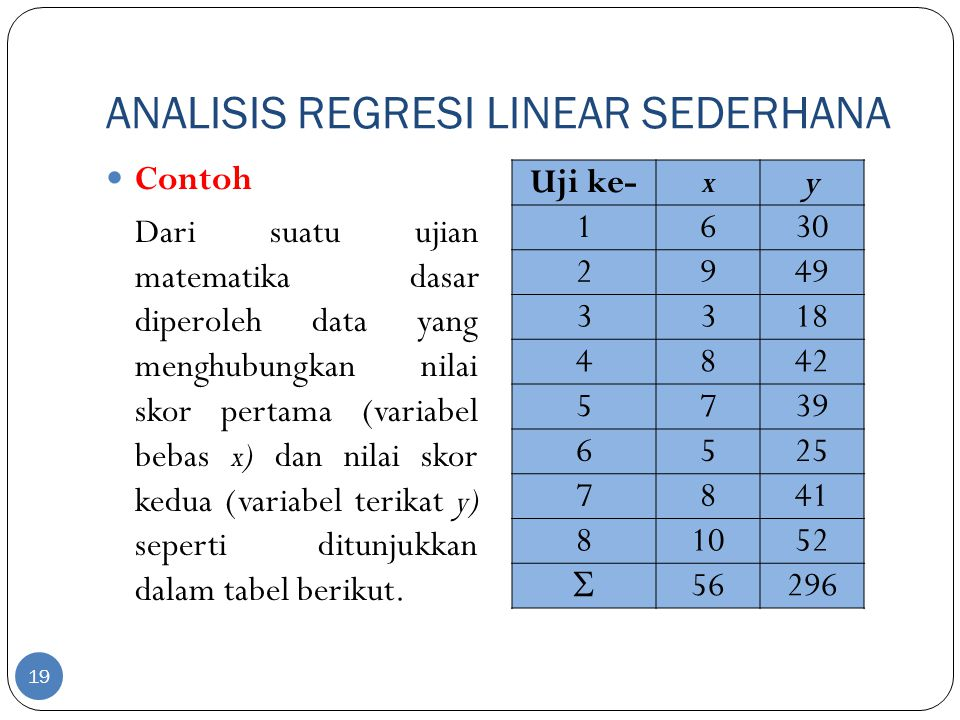 ANALISIS REGRESI LINEAR SEDERHANA