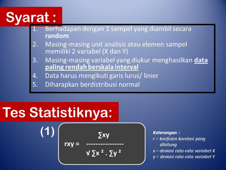 Syarat : Tes Statistiknya: (1) ∑xy rxy = ----------------