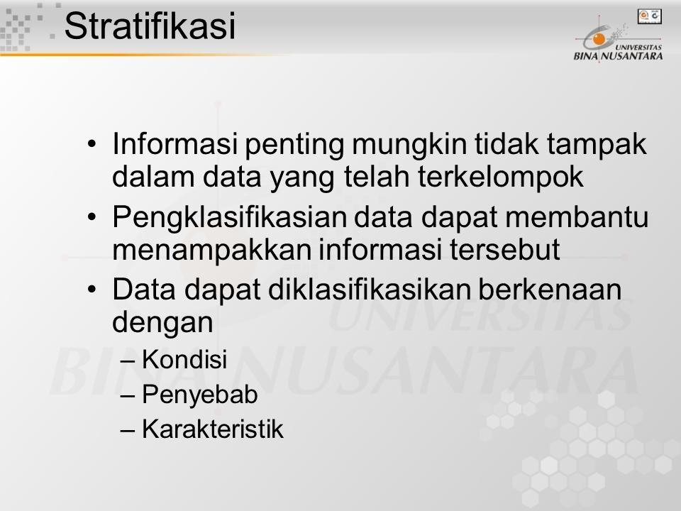 Stratifikasi Informasi penting mungkin tidak tampak dalam data yang telah terkelompok.