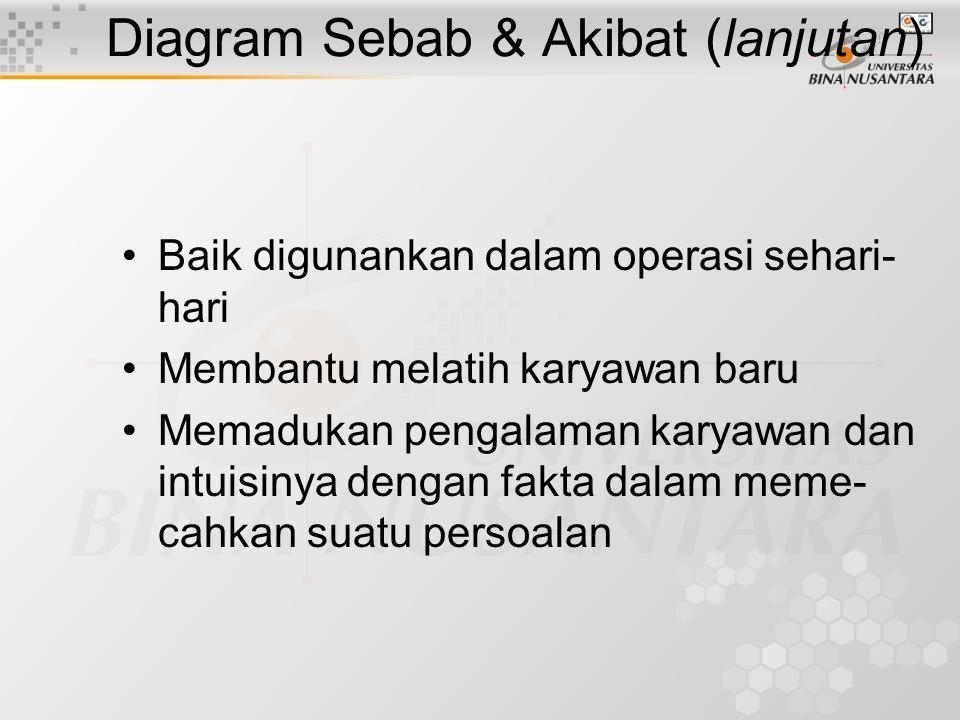 Diagram Sebab & Akibat (lanjutan)