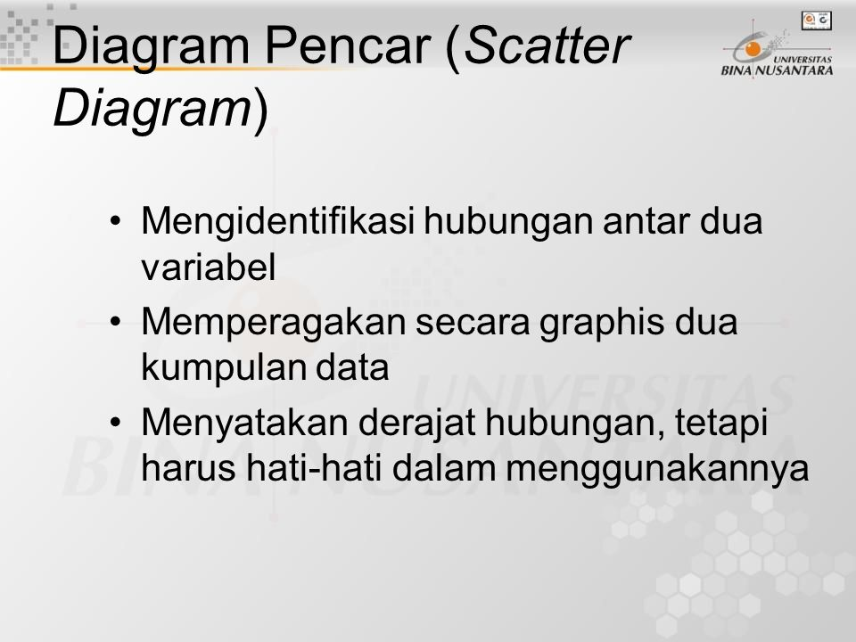 Diagram Pencar (Scatter Diagram)