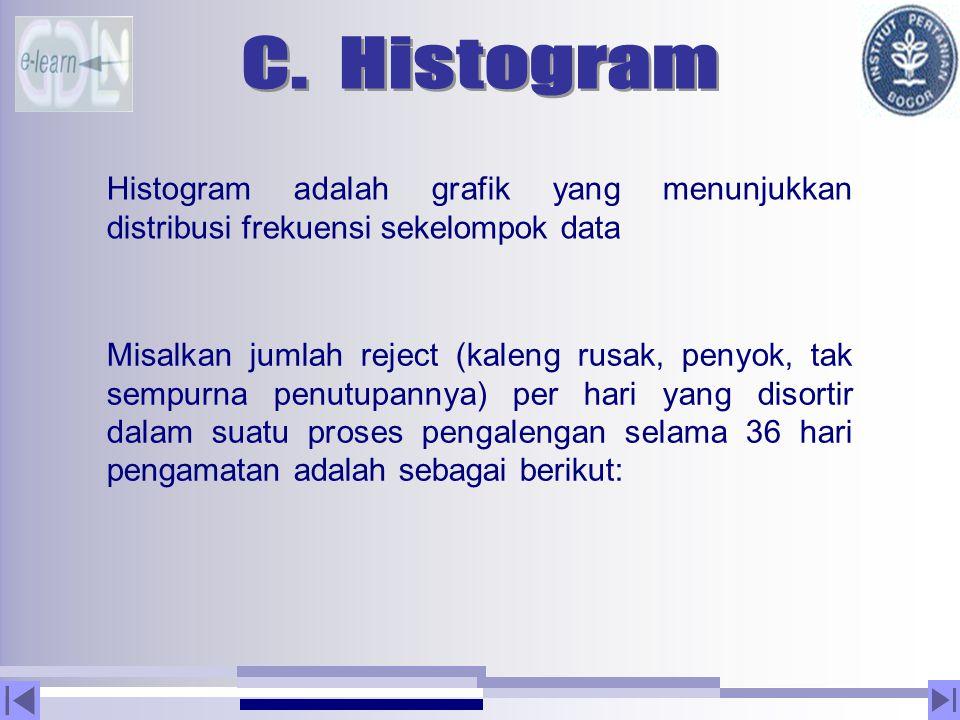 C. Histogram Histogram adalah grafik yang menunjukkan distribusi frekuensi sekelompok data.