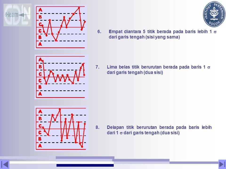 Empat diantara 5 titik berada pada baris lebih 1  dari garis tengah (sisi yang sama)