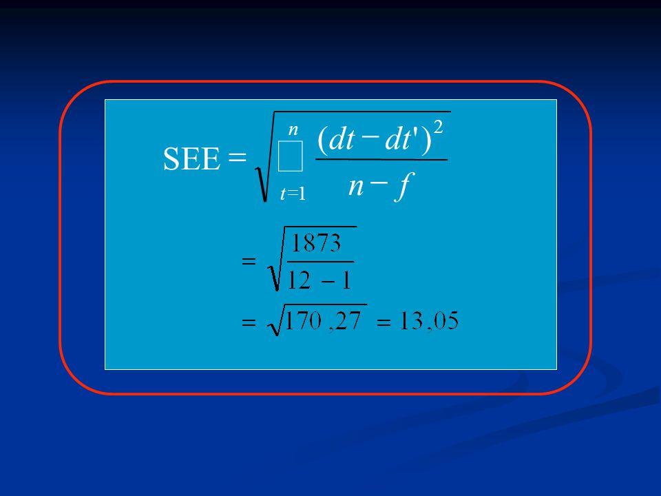 å = - n t f dt 1 2 ) ( SEE