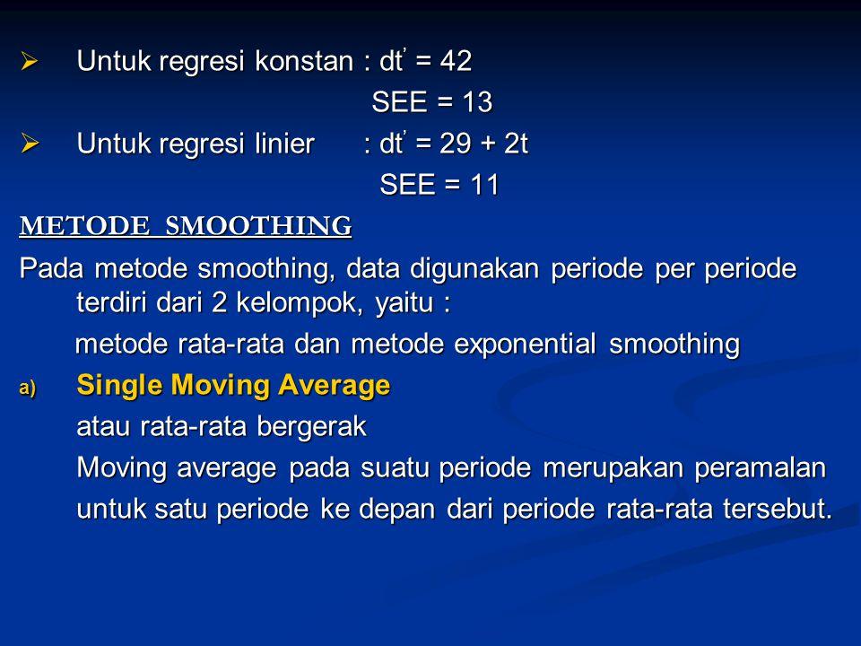 Untuk regresi konstan : dt' = 42