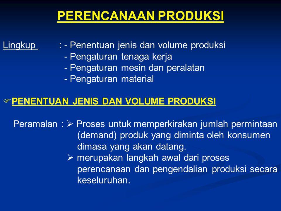 PERENCANAAN PRODUKSI Lingkup : - Penentuan jenis dan volume produksi