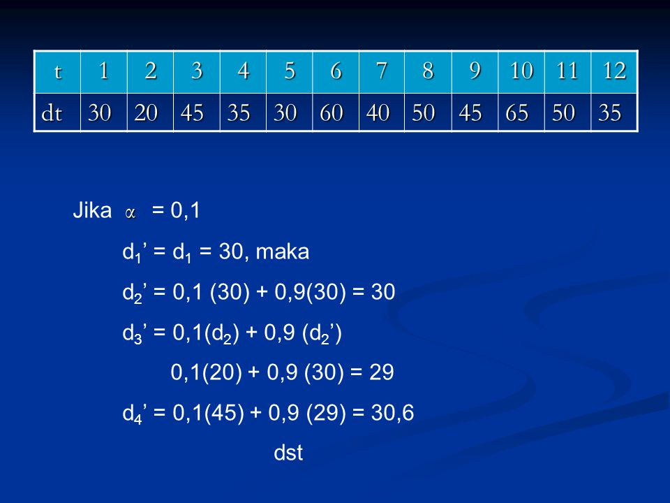 t 1. 2. 3. 4. 5. 6. 7. 8. 9. 10. 11. 12. dt. 30. 20. 45. 35. 60. 40. 50. 65. Jika α = 0,1.