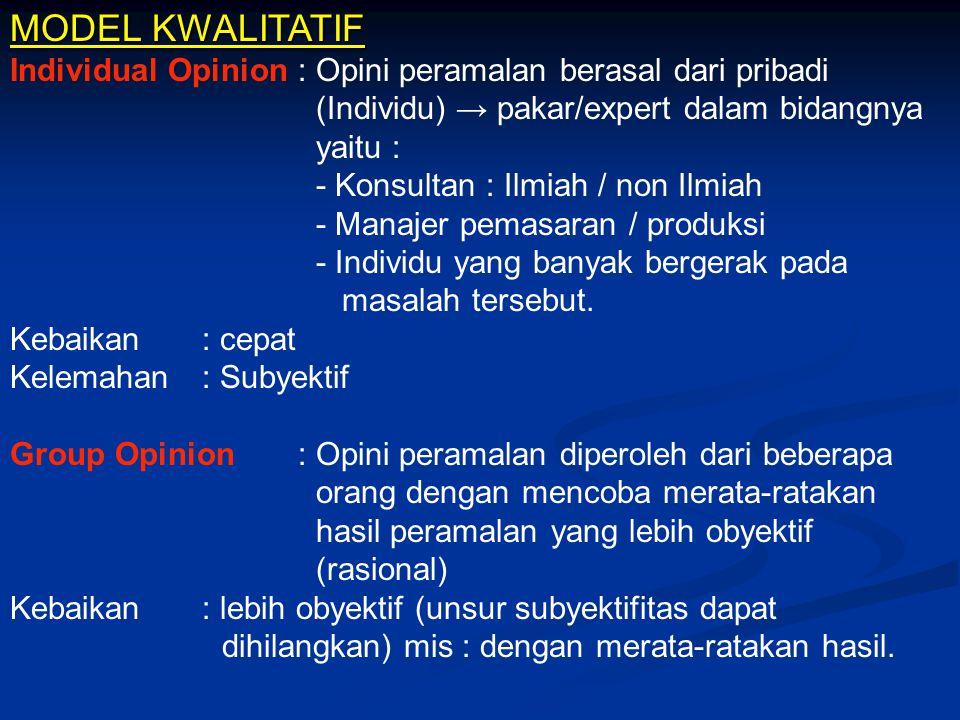 MODEL KWALITATIF Individual Opinion : Opini peramalan berasal dari pribadi. (Individu) → pakar/expert dalam bidangnya.