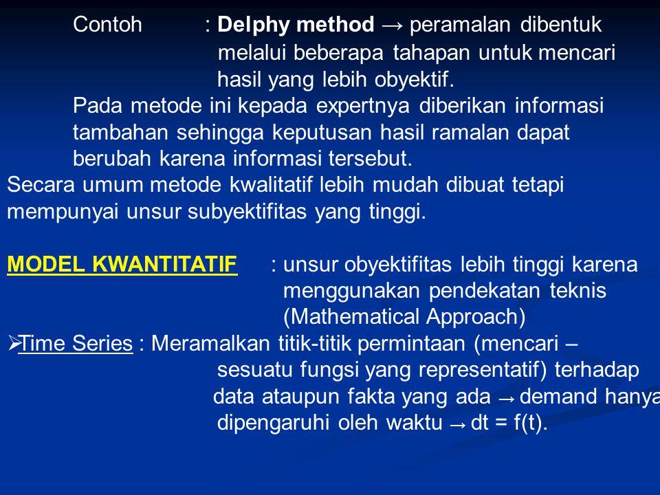 Contoh : Delphy method → peramalan dibentuk