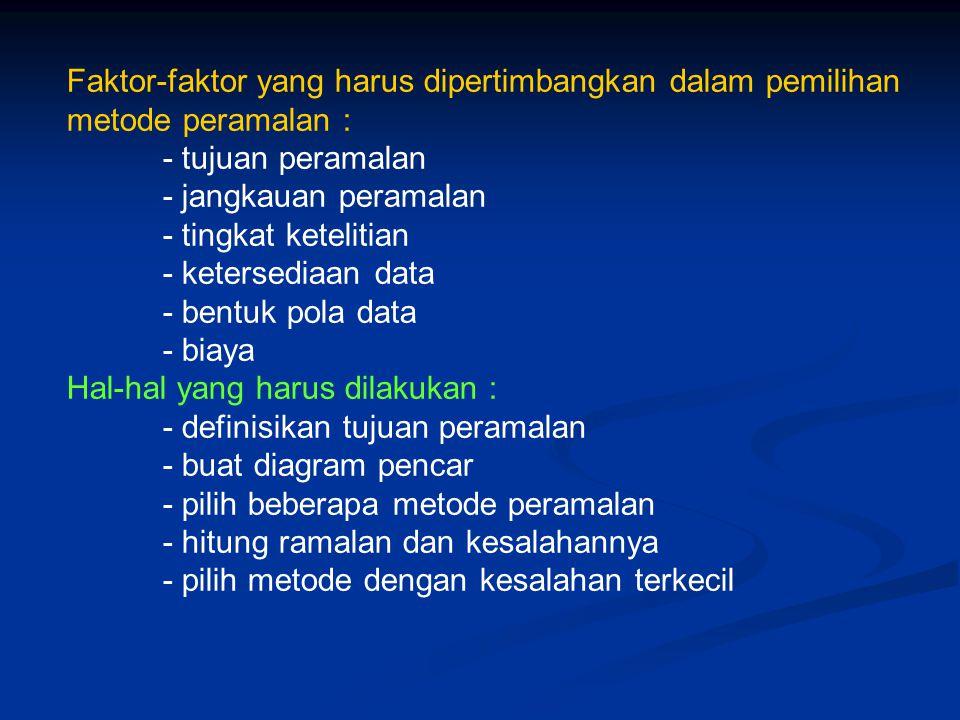 Faktor-faktor yang harus dipertimbangkan dalam pemilihan