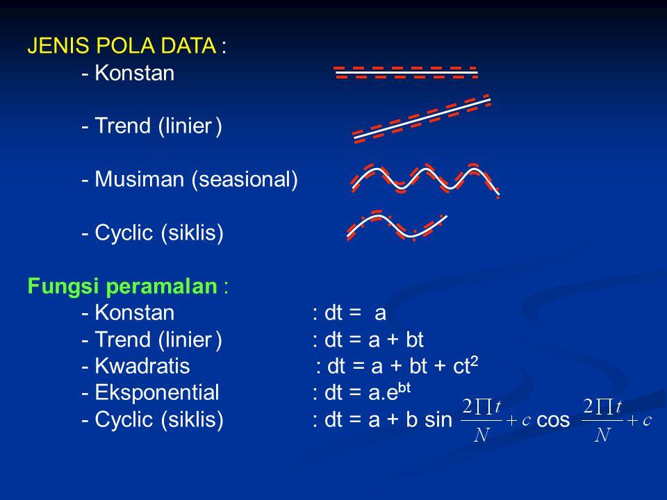 - Trend (linier ) : dt = a + bt - Kwadratis : dt = a + bt + ct2