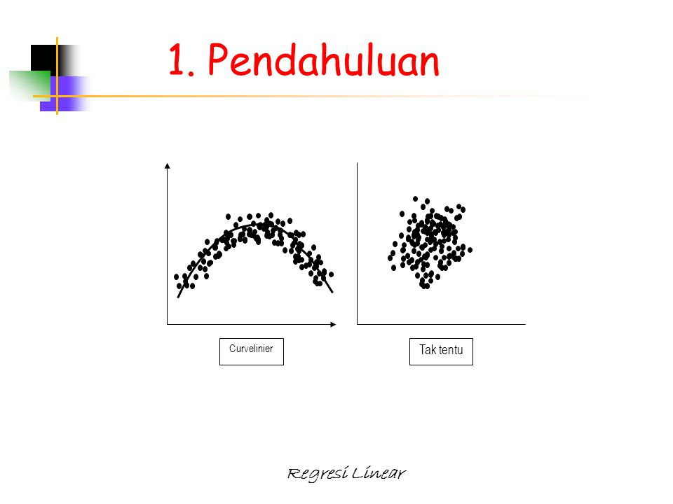 1. Pendahuluan Curvelinier Tak tentu Regresi Linear