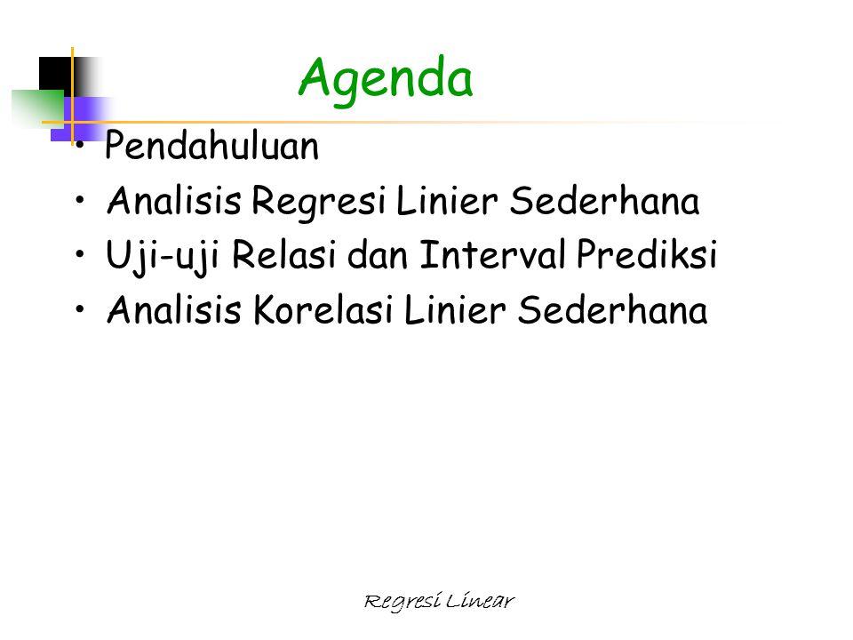 Agenda Pendahuluan Analisis Regresi Linier Sederhana
