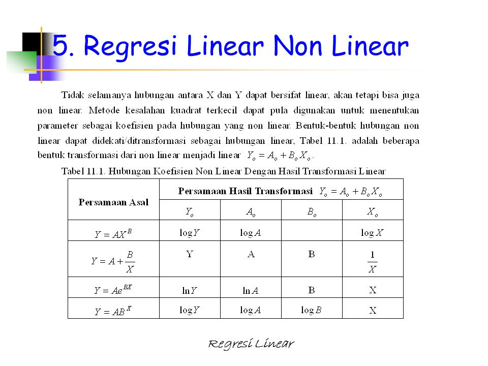 5. Regresi Linear Non Linear