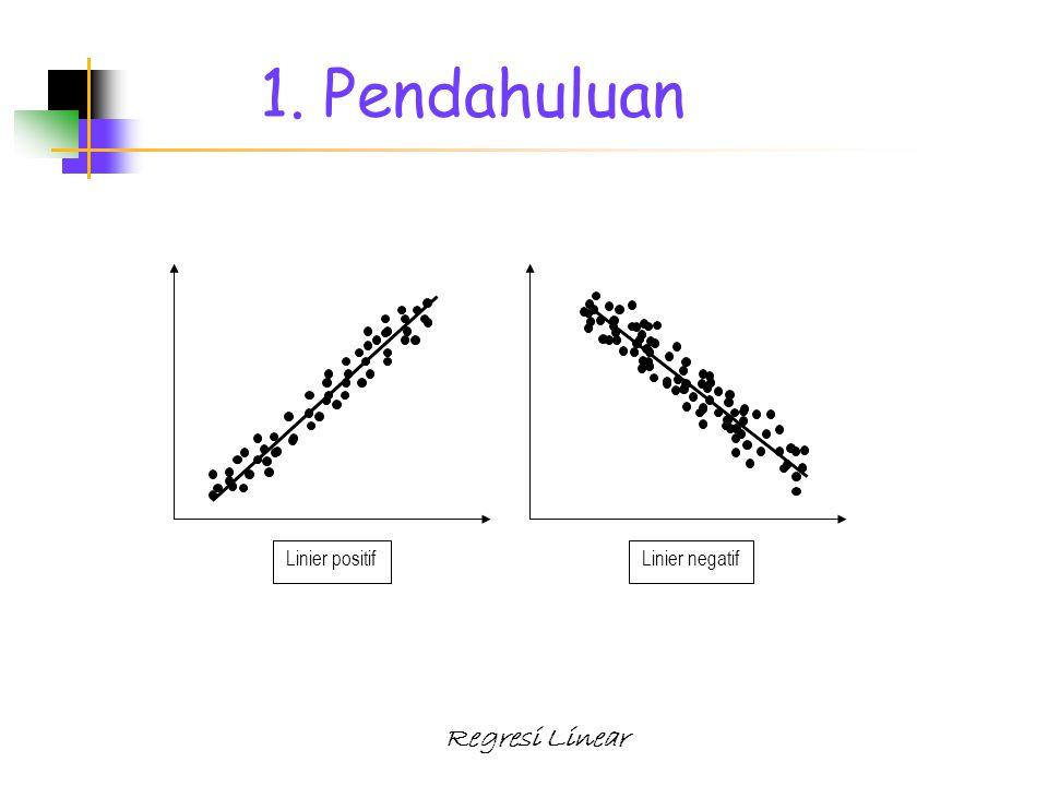 1. Pendahuluan Linier positif Linier negatif Regresi Linear