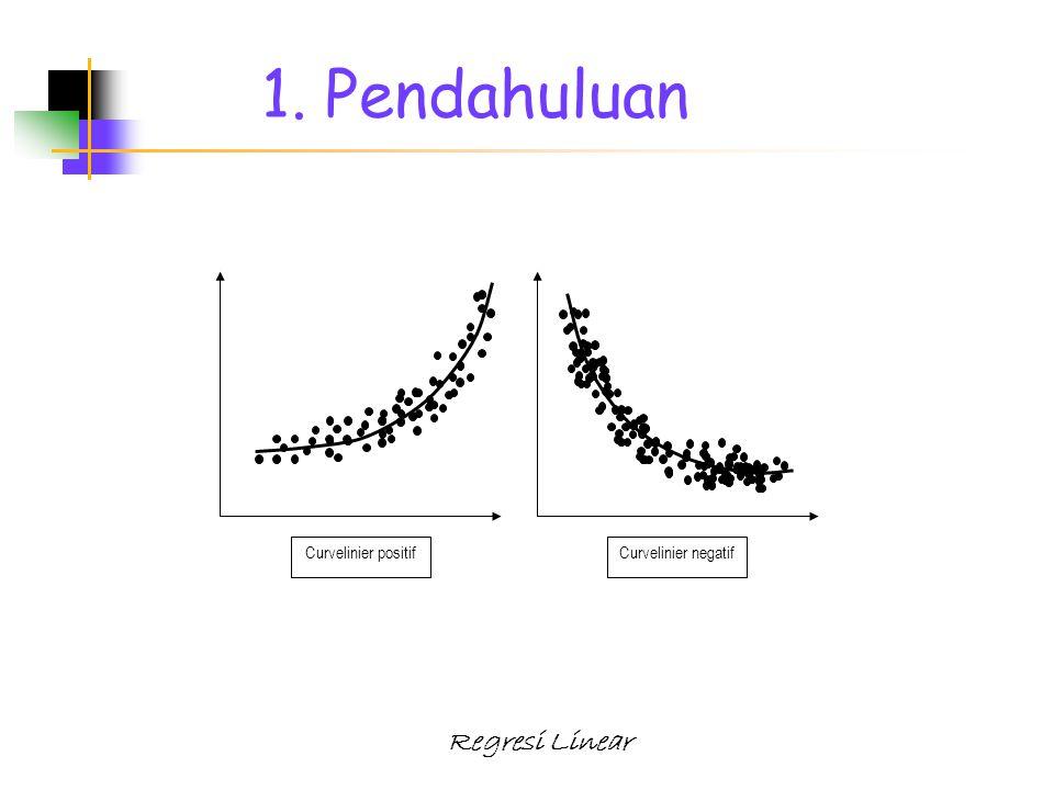 1. Pendahuluan Curvelinier positif Curvelinier negatif Regresi Linear