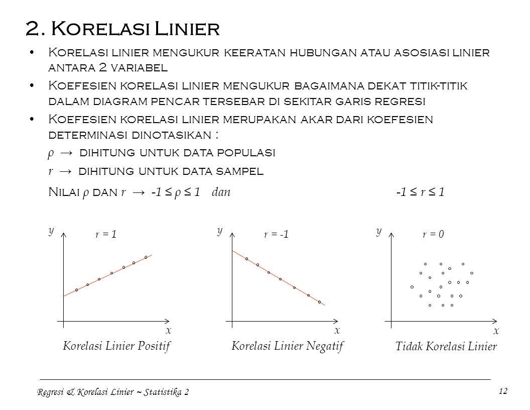 2. Korelasi Linier Korelasi linier mengukur keeratan hubungan atau asosiasi linier antara 2 variabel.