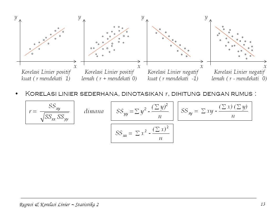 Korelasi linier sederhana, dinotasikan r, dihitung dengan rumus :