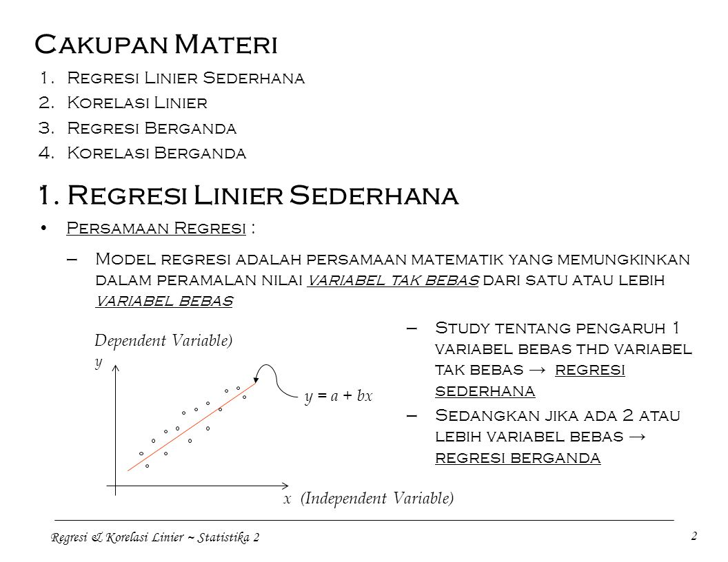 1. Regresi Linier Sederhana