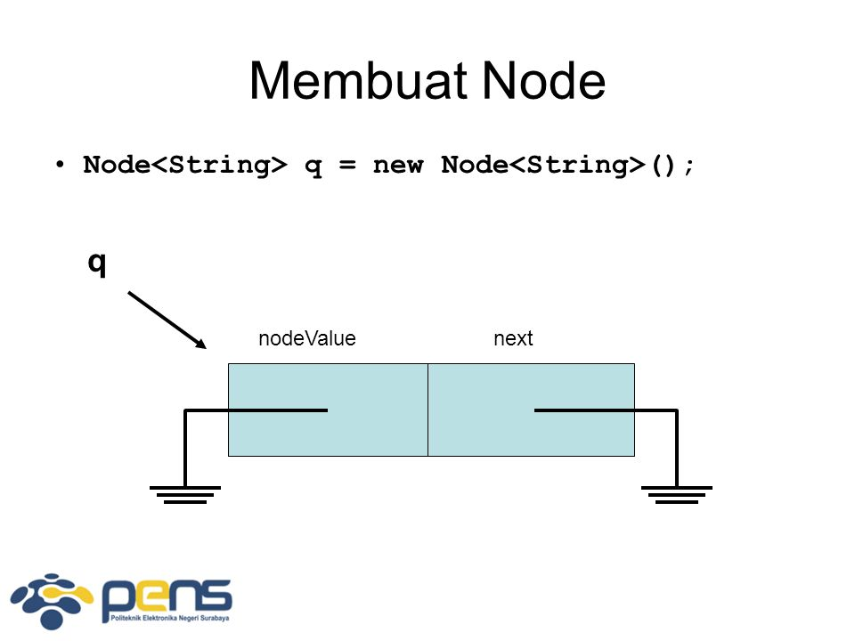 Membuat Node q Node<String> q = new Node<String>();