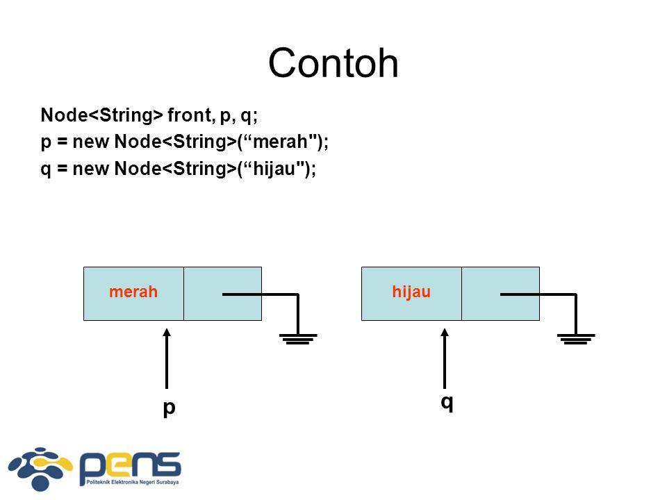 Contoh q p Node<String> front, p, q;
