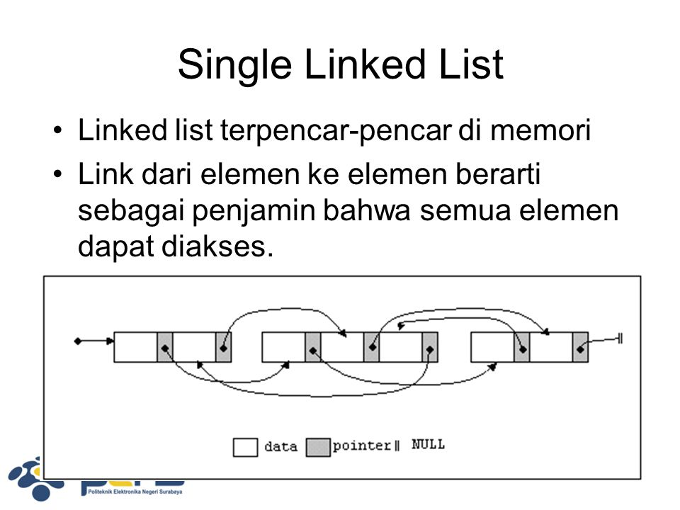 Single Linked List Linked list terpencar-pencar di memori