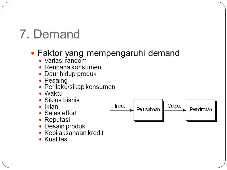 7. Demand Faktor yang mempengaruhi demand Variasi random