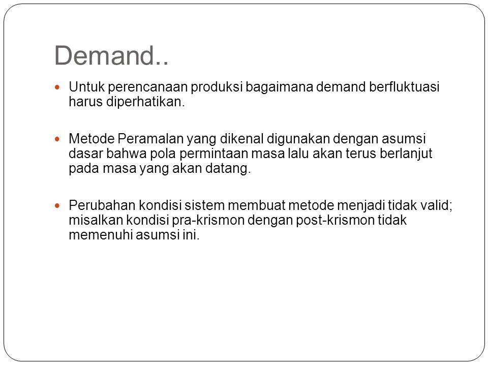 Demand.. Untuk perencanaan produksi bagaimana demand berfluktuasi harus diperhatikan.