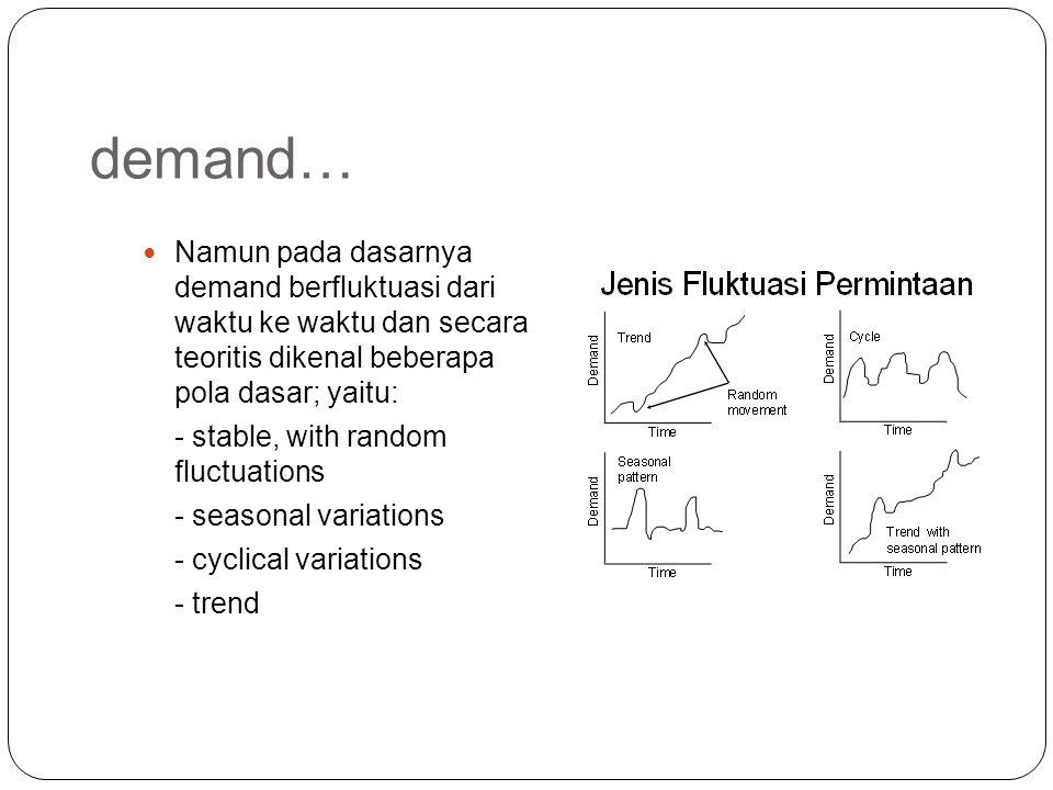 demand… Namun pada dasarnya demand berfluktuasi dari waktu ke waktu dan secara teoritis dikenal beberapa pola dasar; yaitu: