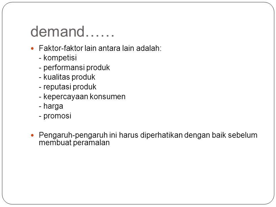 demand…… Faktor-faktor lain antara lain adalah: - kompetisi