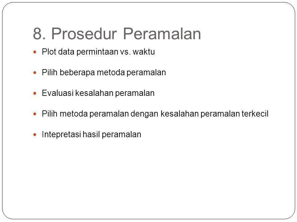 8. Prosedur Peramalan Plot data permintaan vs. waktu