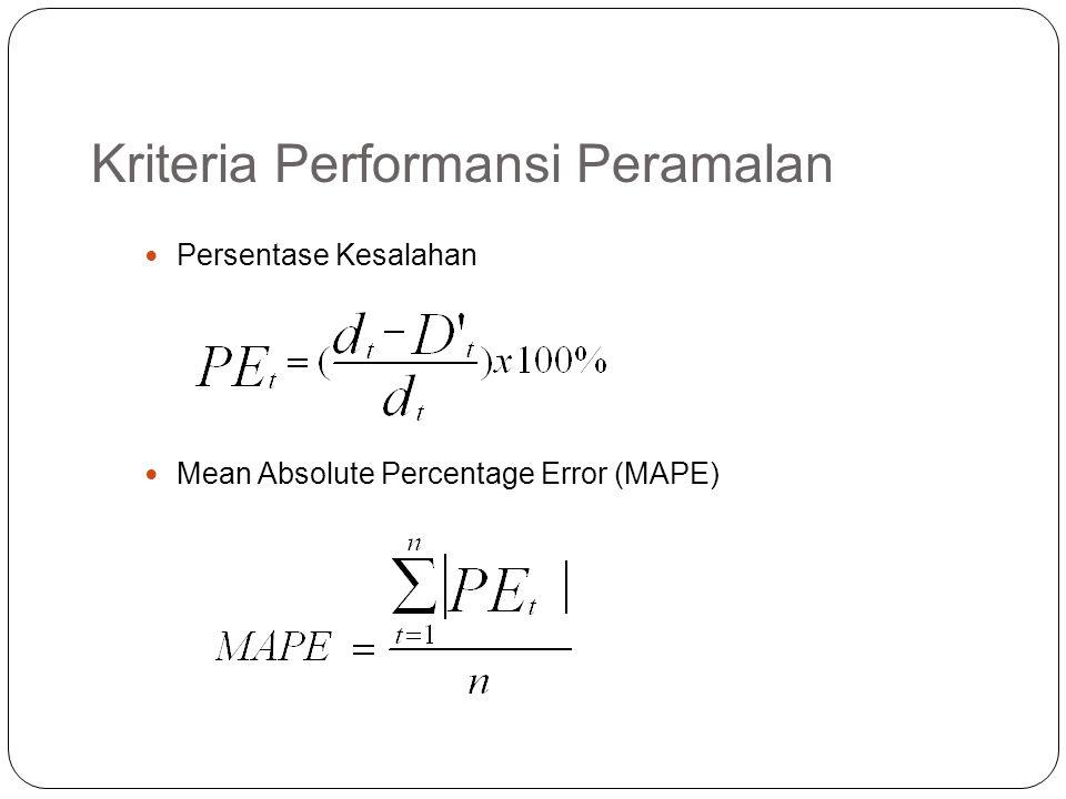 Kriteria Performansi Peramalan
