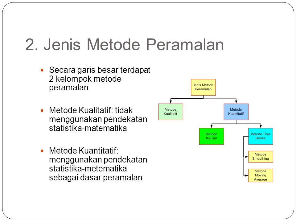 2. Jenis Metode Peramalan