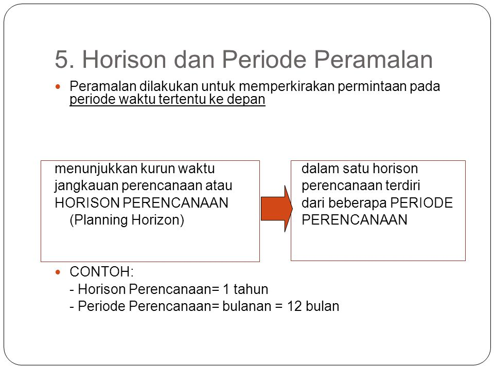 5. Horison dan Periode Peramalan