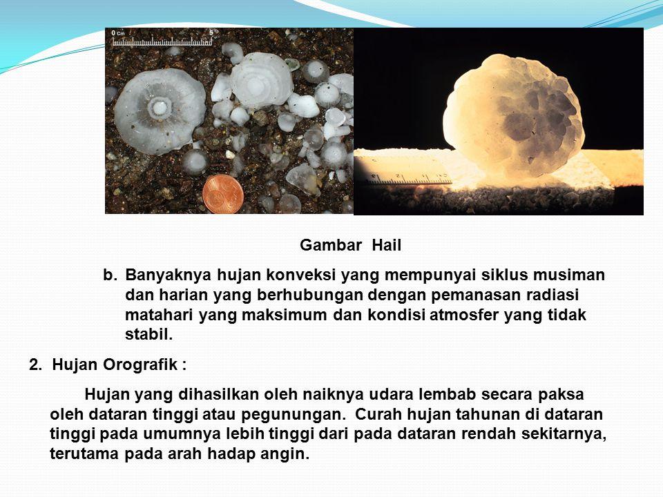 Gambar Hail