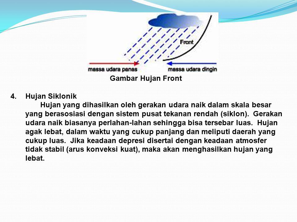 Gambar Hujan Front Hujan Siklonik.